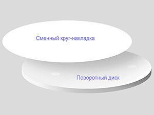 К поворотному столу может прилагаться дополнительный накладной круг из белого пластика